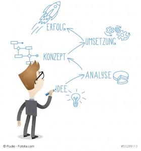 Businessman, Schrift, Wand, Erfolg, Existenzgründung
